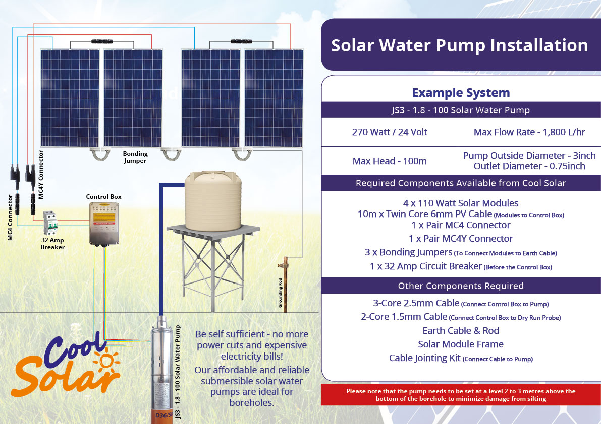 Solar Water Pumps - Cool Solar Private Limited