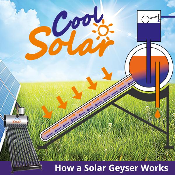 20170913-How-Solar-Geyser-Works